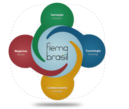 FIEMA-Brasil